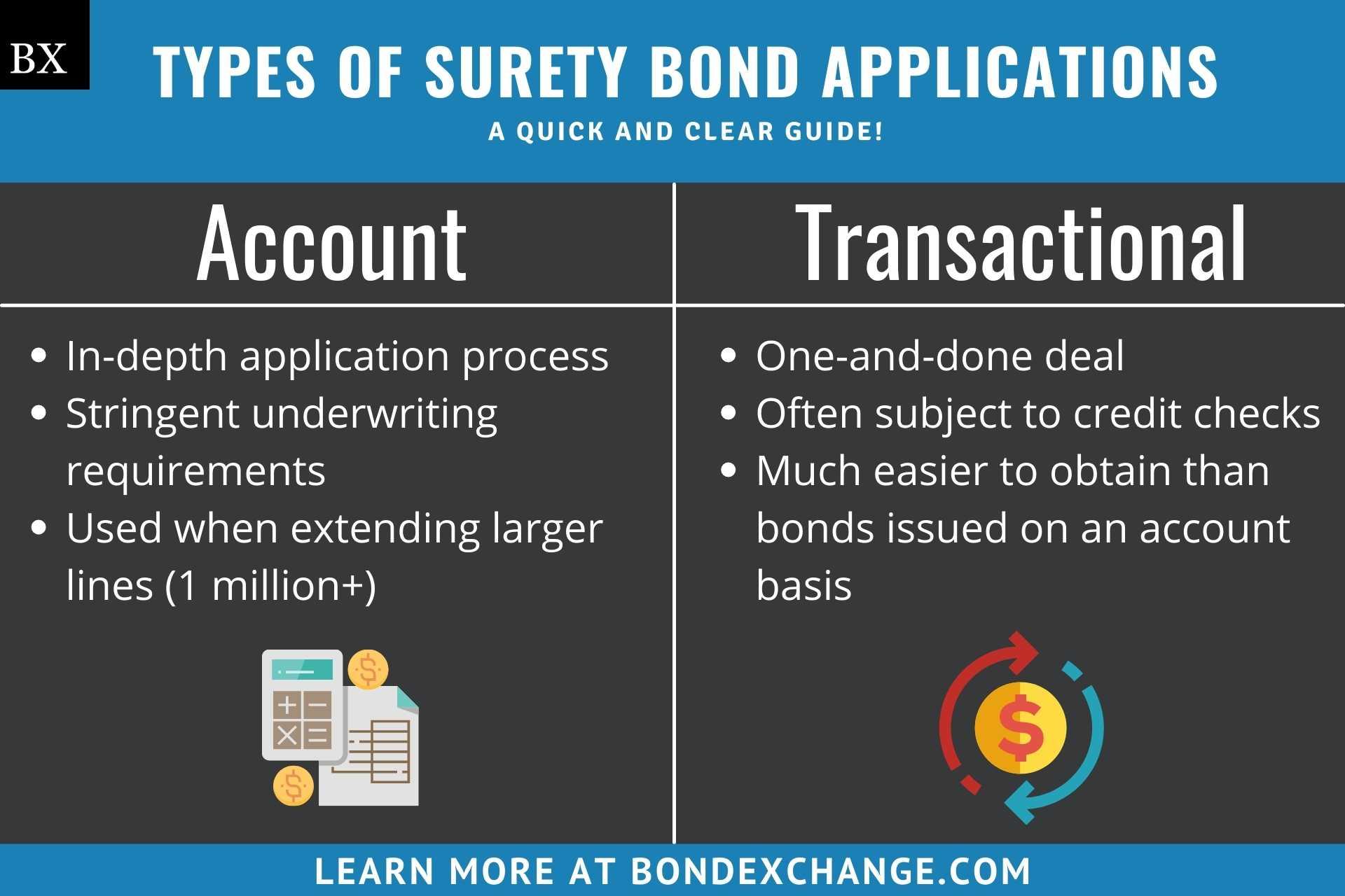 Surety Bond Quote