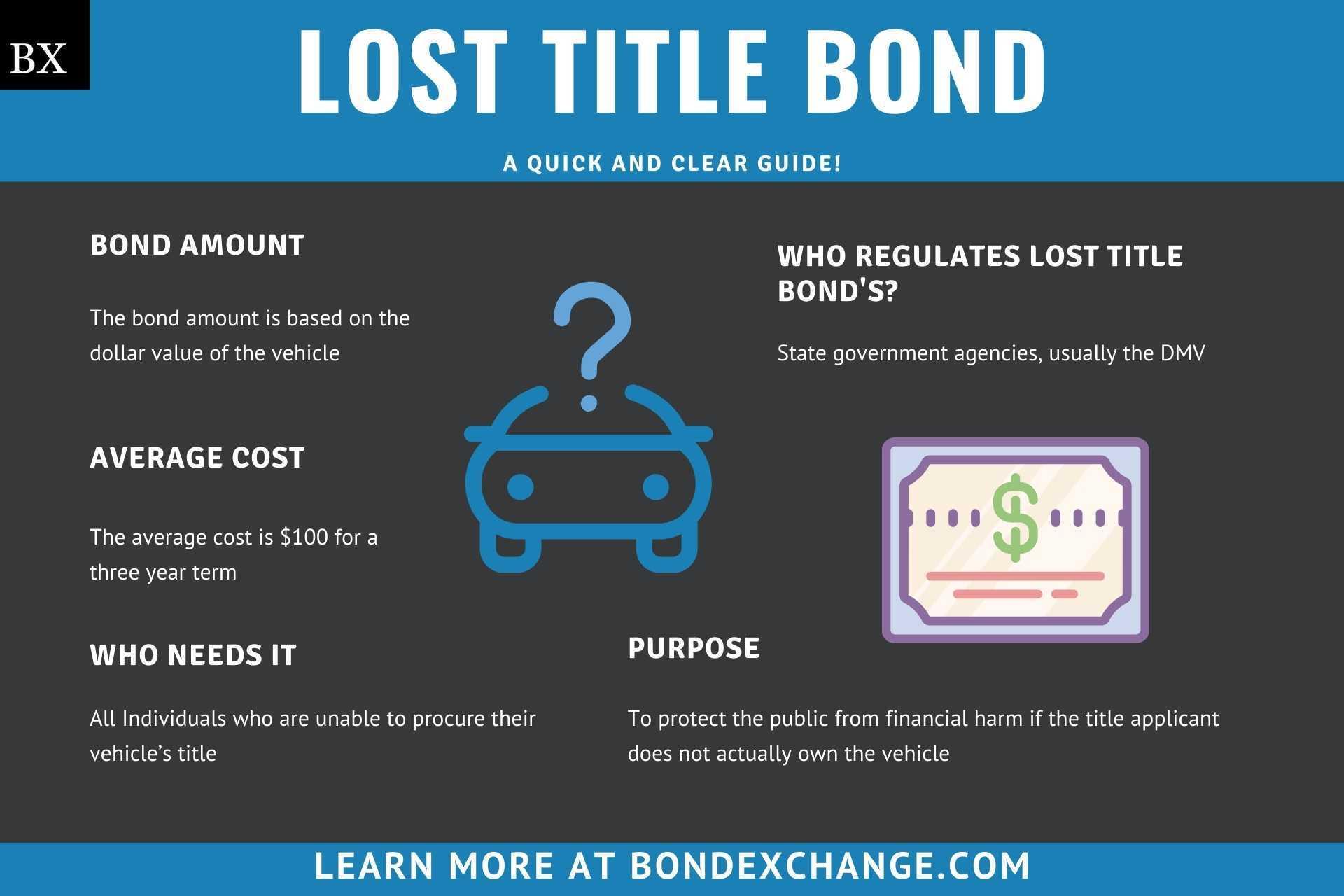 Lost Title Bond