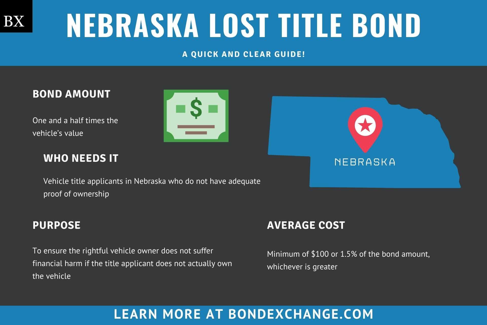 Nebraska Lost Title Bond