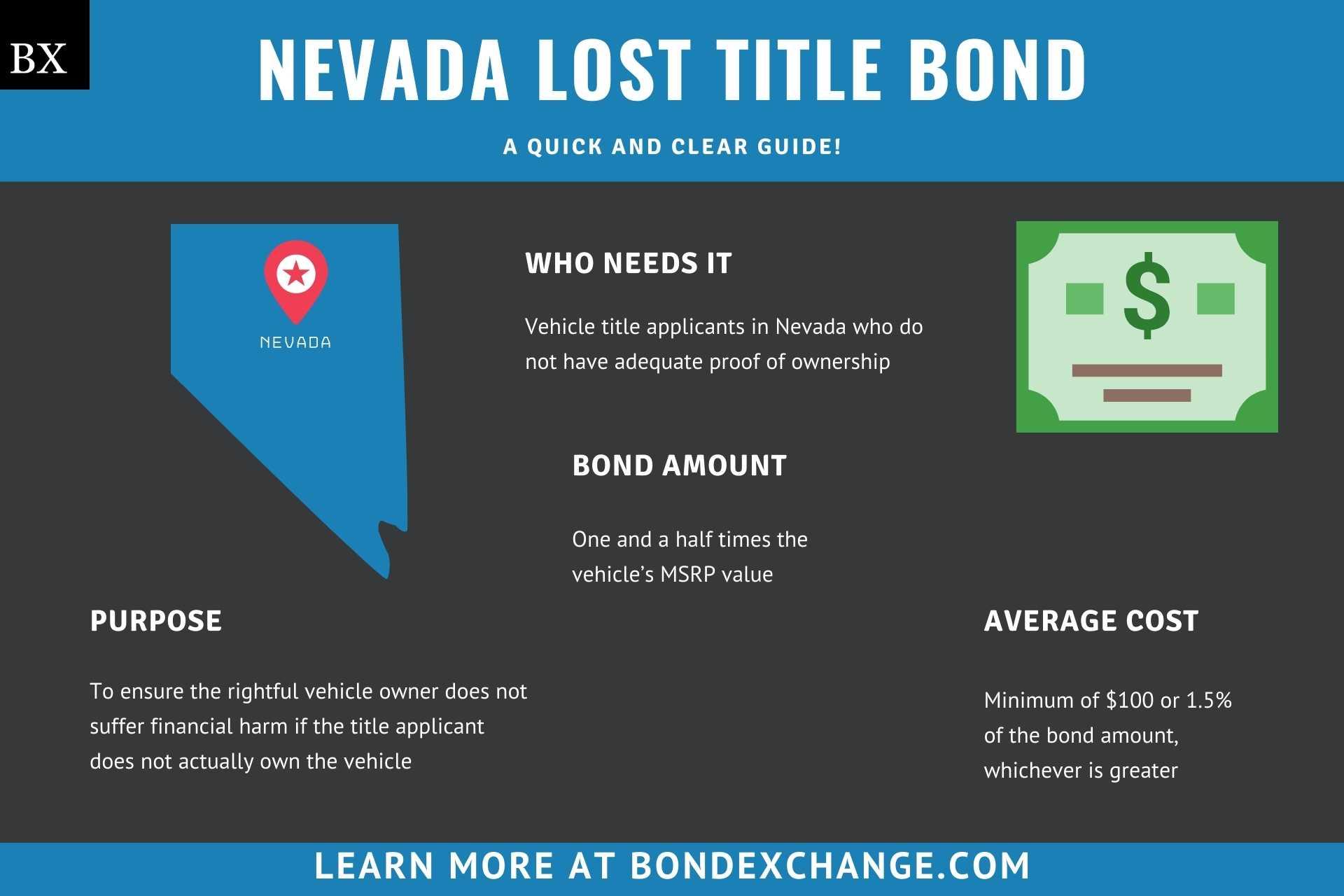 Nevada Lost Title Bond