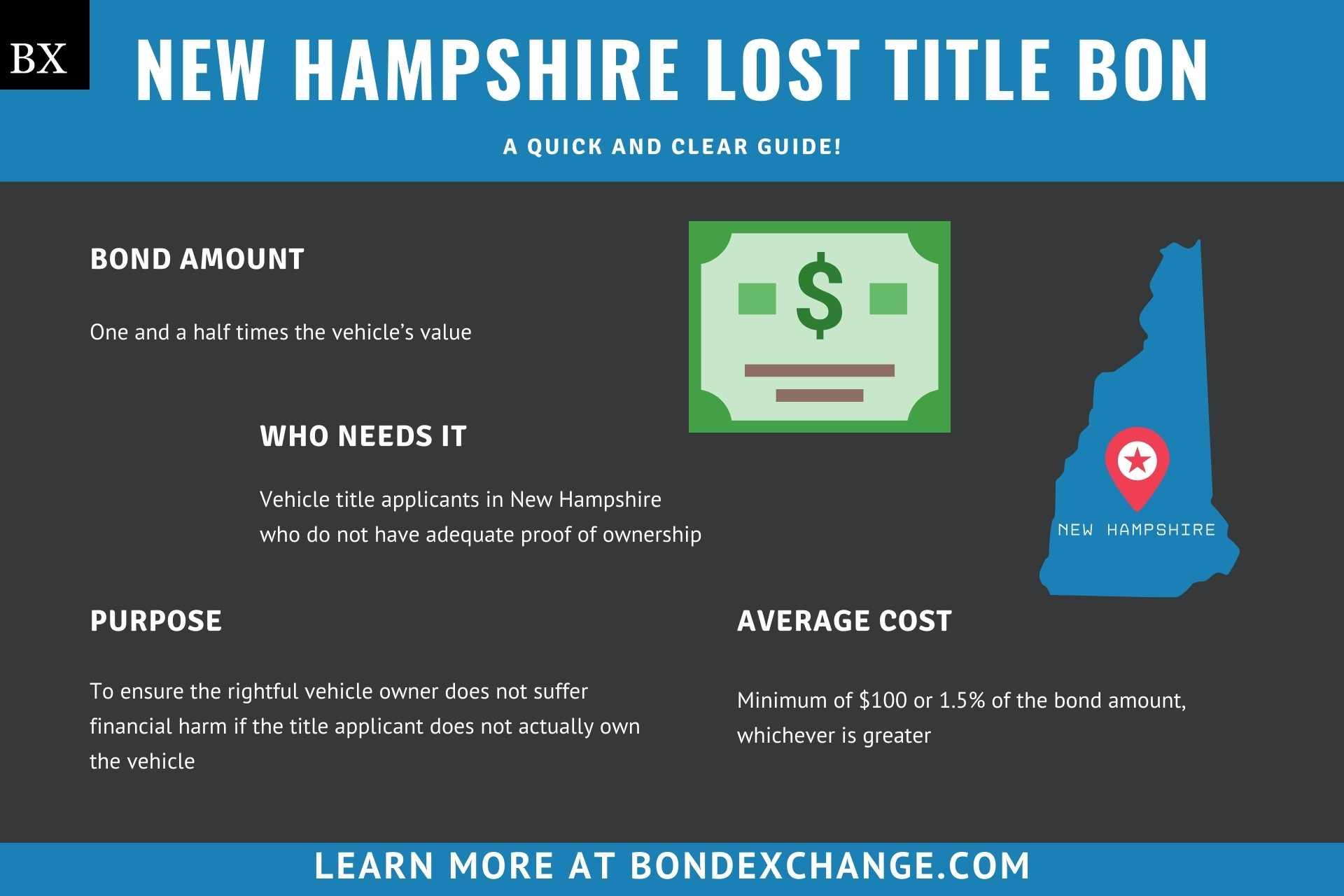 New Hampshire Lost Title Bon
