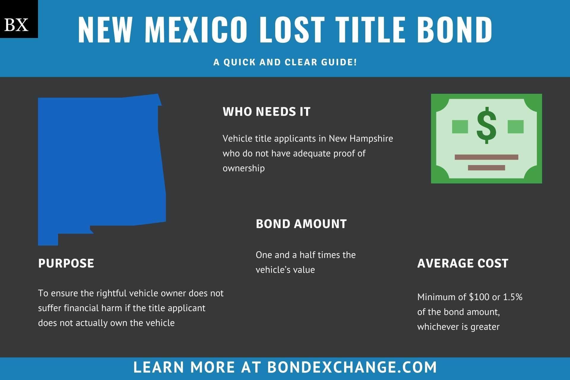 New Mexico Lost Title Bond