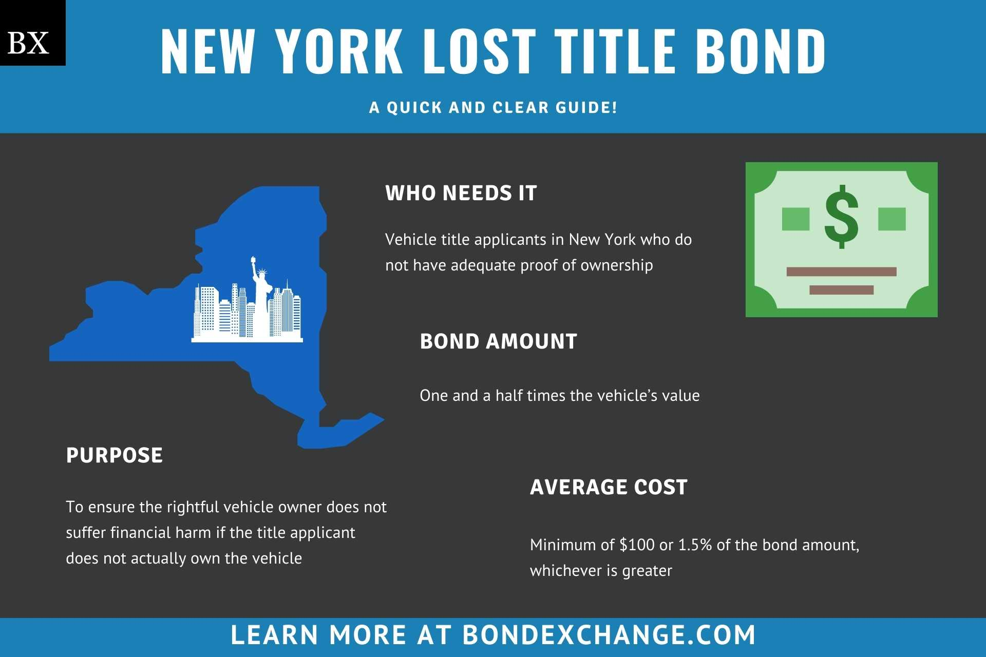 New York Lost Title Bond