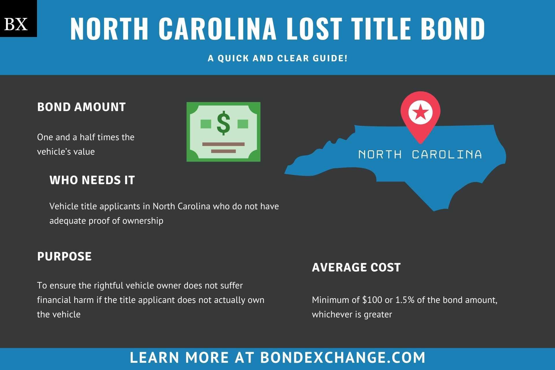 North Carolina Lost Title Bond