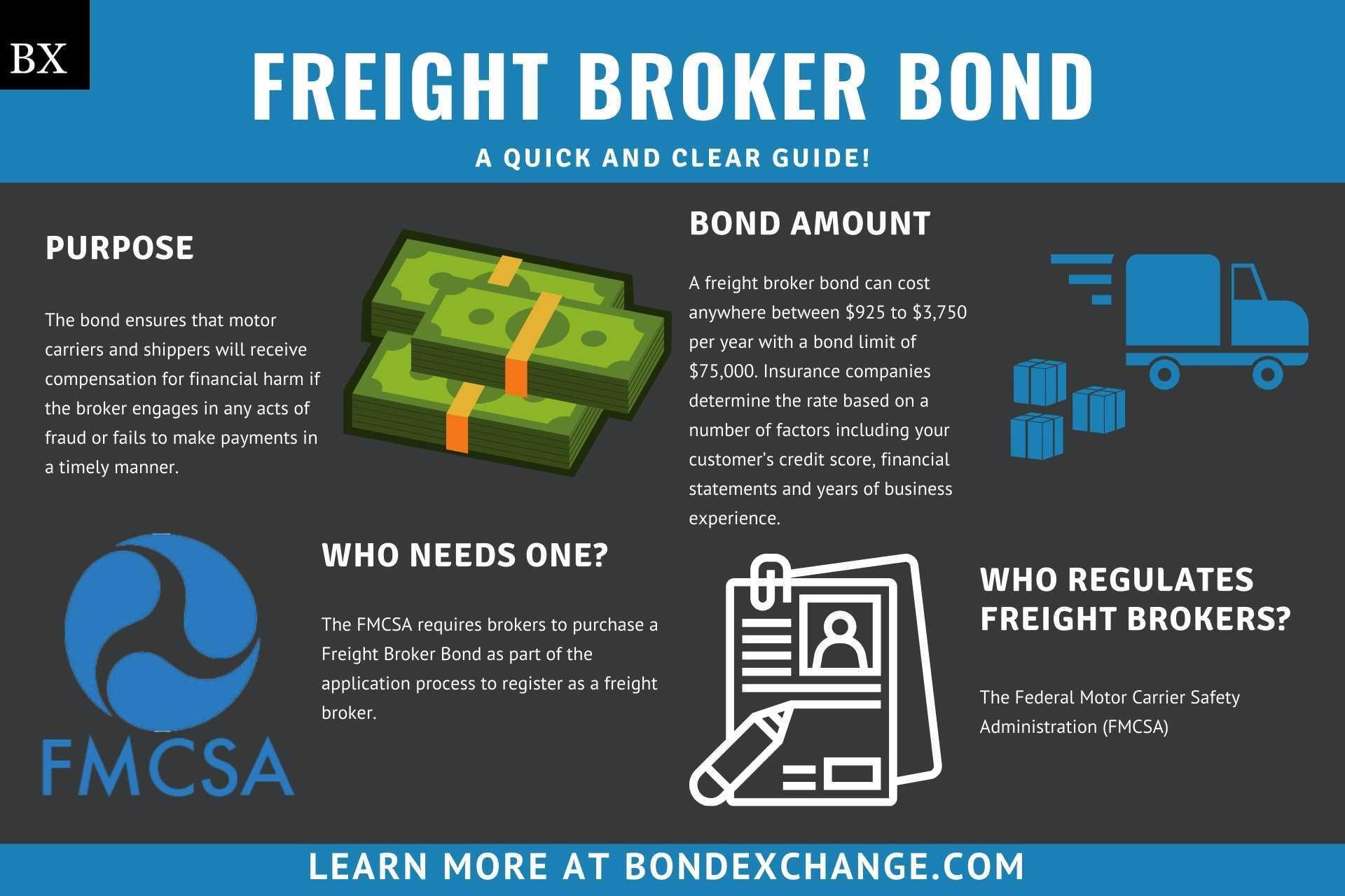 Freight Broker Bond