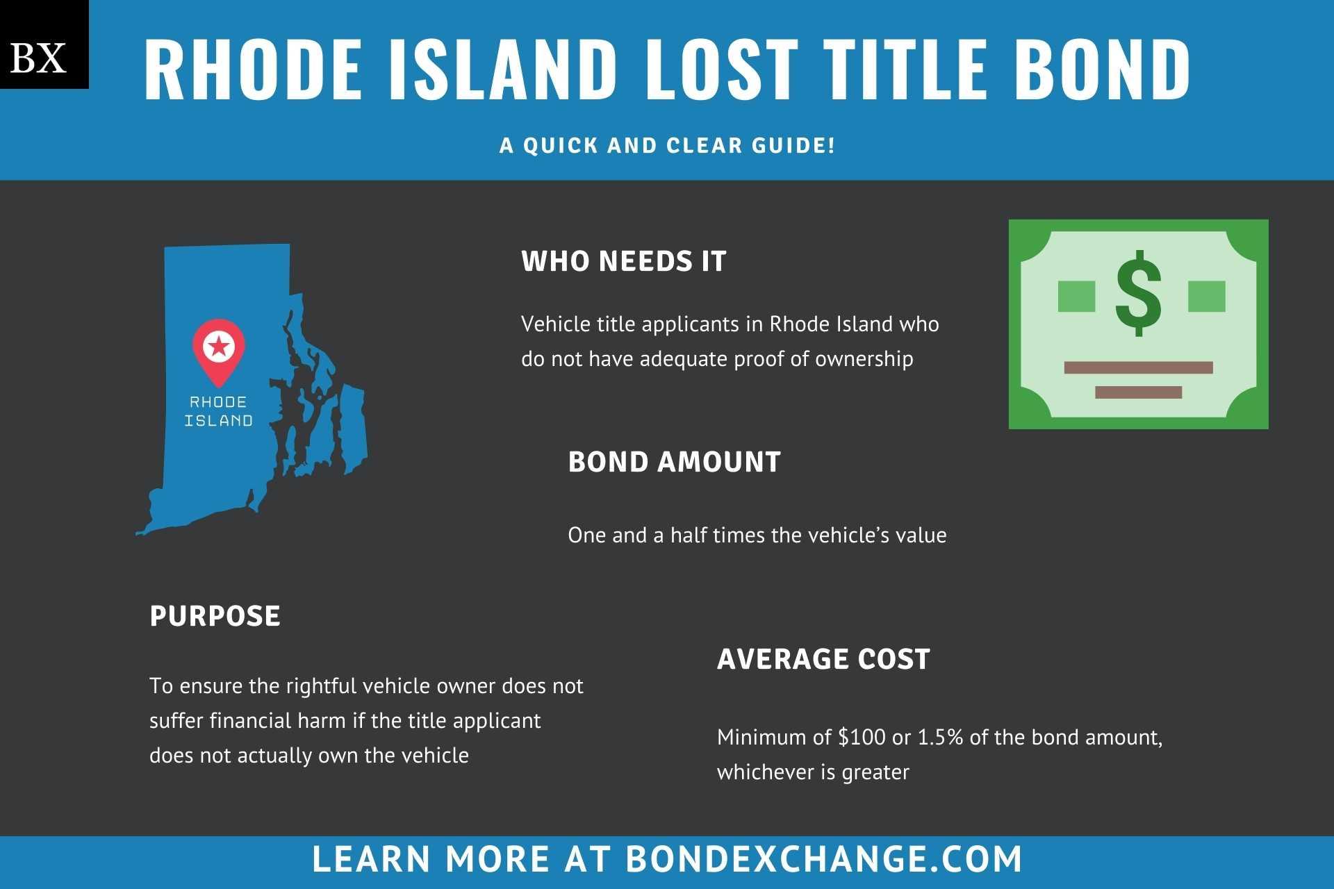 Rhode Island Lost Title Bond