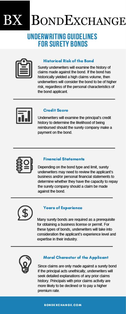 Surety bond underwriting requirements