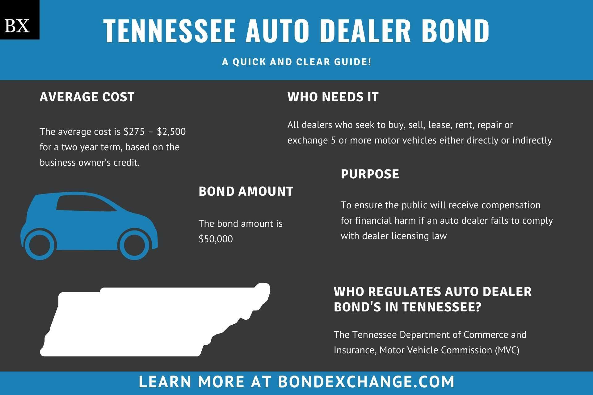 Tennessee Auto Dealer Bond