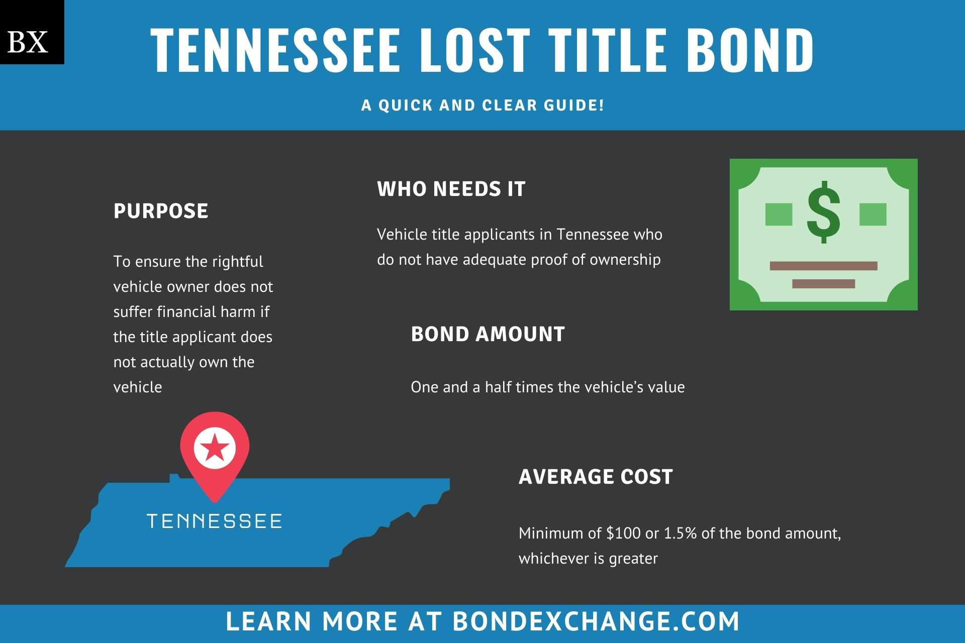 Tennessee Lost Title Bond