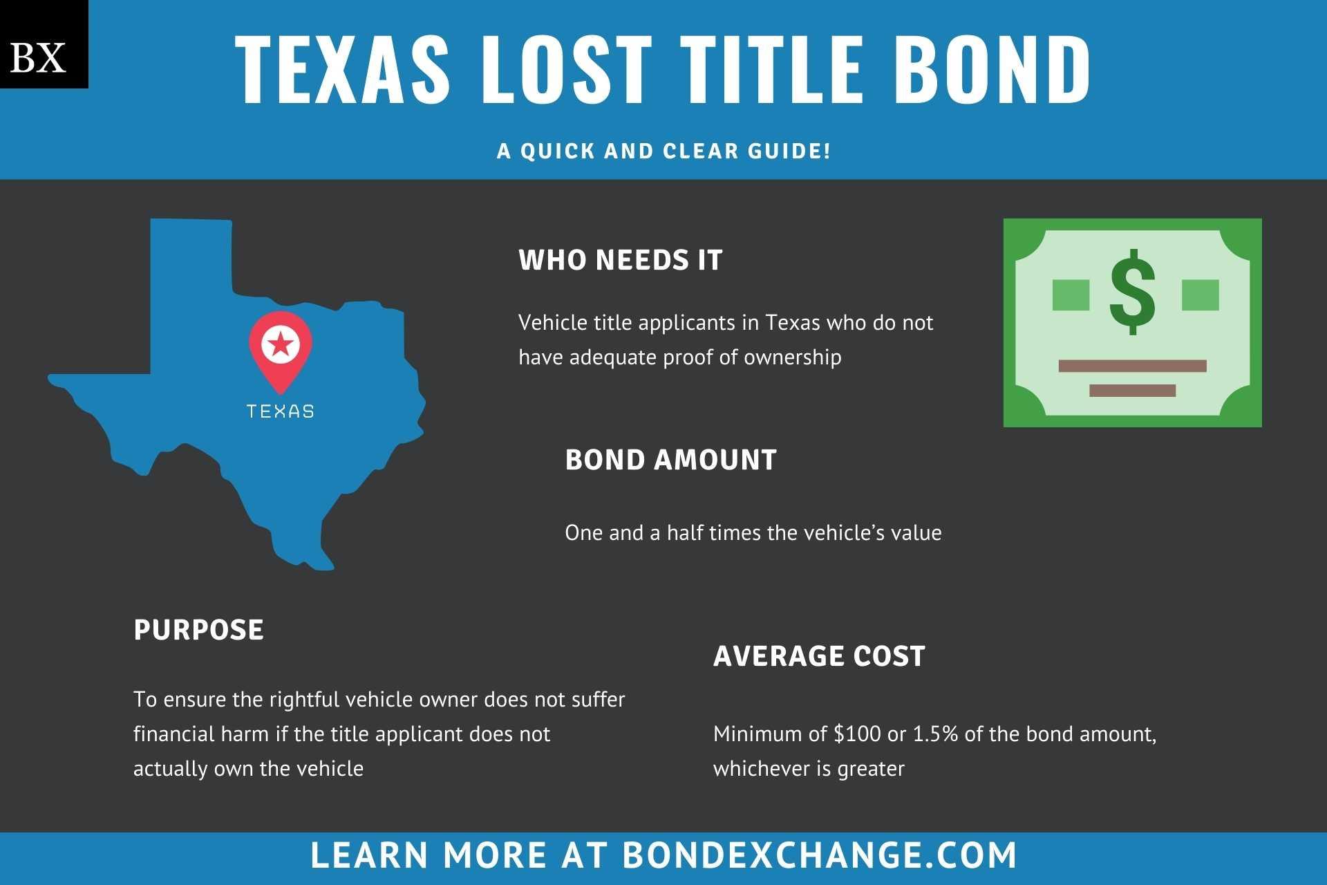 Texas Lost Title Bond