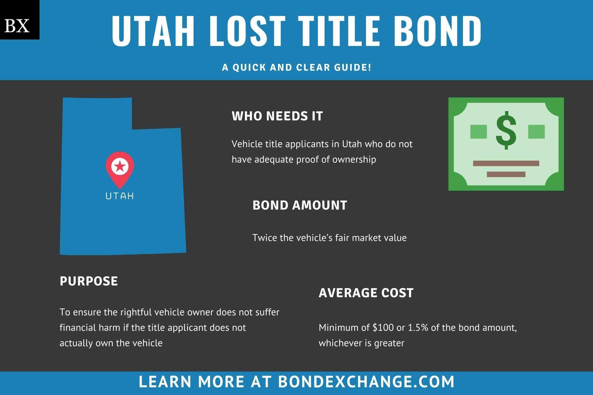 Utah Lost Title Bond