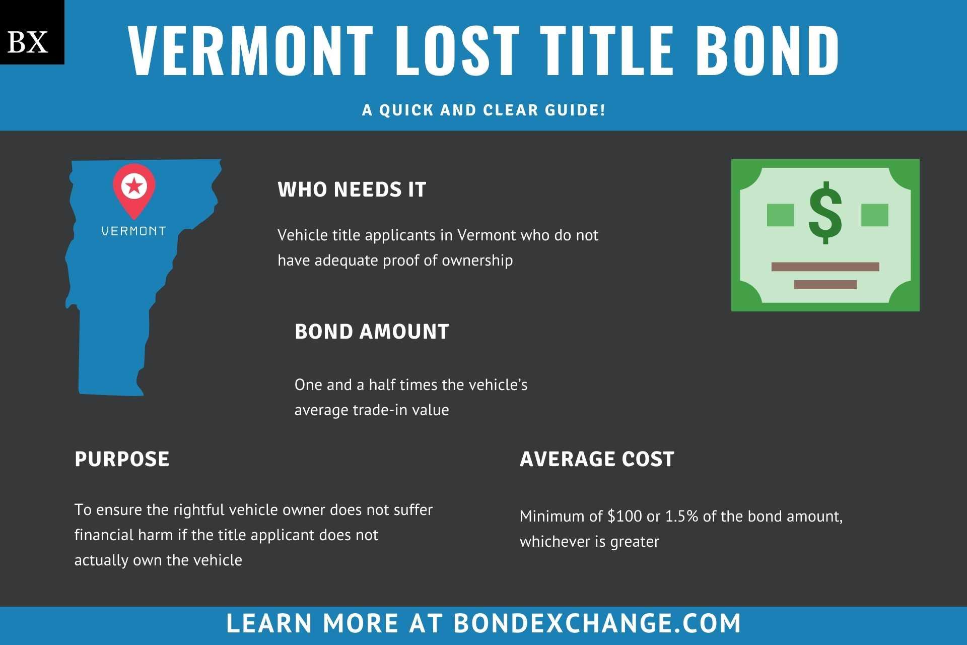 Vermont Lost Title Bond