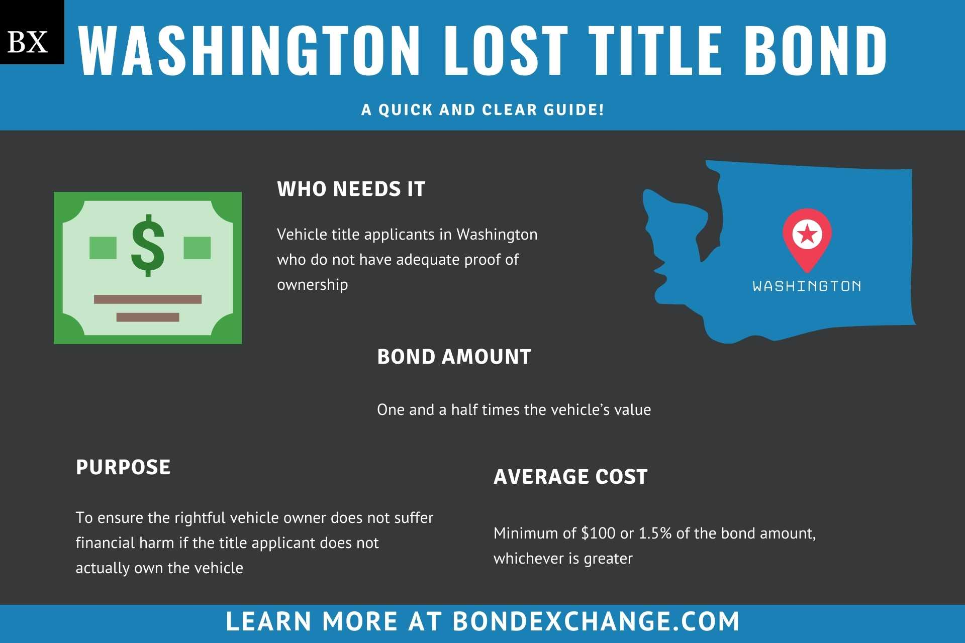 Washington Lost Title Bond