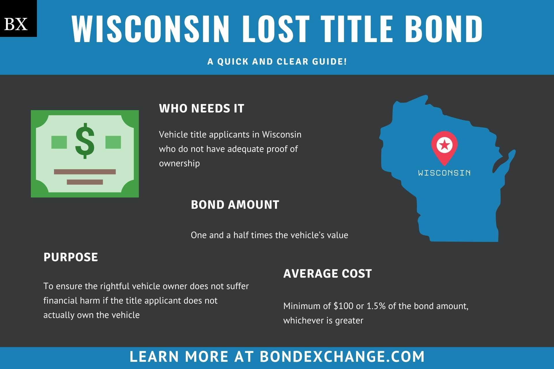 Wisconsin Lost Title Bond
